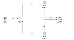 Main Metering Runbook