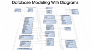 DatabaseModeling