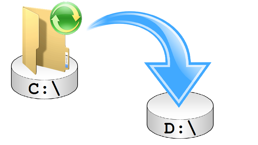 Moving the Offline Folder Cache in Windows (7, 8, 8 1 and 10)