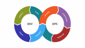 devops-what-why