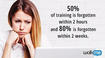 Online Training Solution