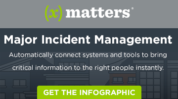 Major Incident Management Communications