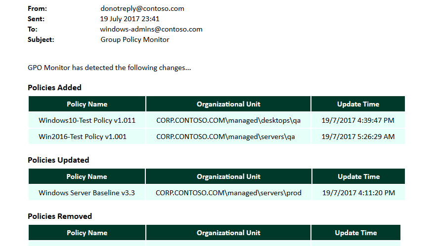 Advanced Group Policy backup automation