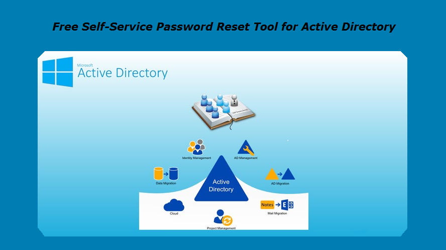 Free/Open-Source Self-Service Password Reset tool for Active Directory