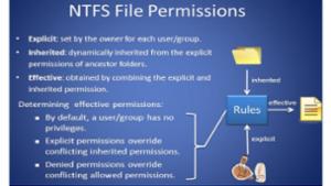 NTFS File Permissions