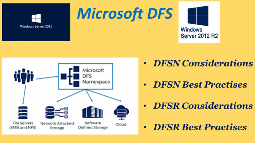 Microsoft DFS Deployment Considerations & Best Practises