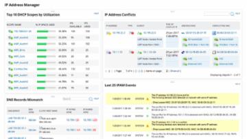 SolarWinds® IP Control Bundle (IPCB)