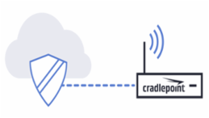 Cradlepoint and Cisco - DMVPN with Certificate Based Authentication (Also, IOS CA, OSPF, and VRRP) -