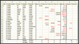 Bookkeeping & Excel: Debits & Credits and the 5 Column Cashbook -  also for Pivot Table reporting