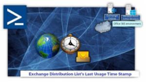Distribution List's Last Usage Time Stamp
