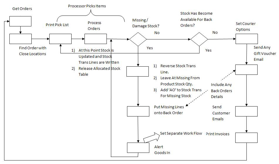 Use case diagram suggestion pic1g ccuart Gallery