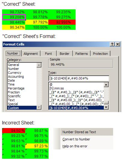 Exporting SSRS report to Excel - Number stored as Text error