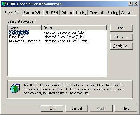 ODBC Admin User DSN Tab