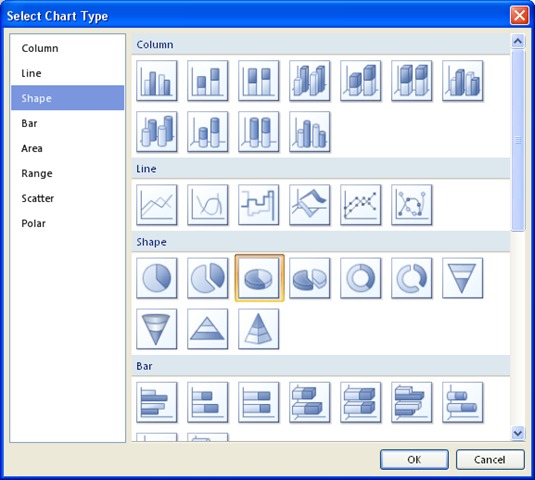 Select Chart Type window