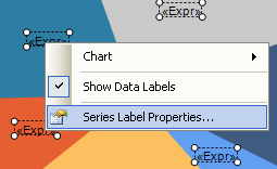 Context menu of data labels - Series Label Properties