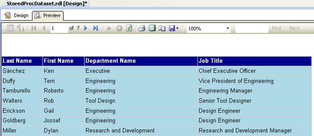 Table showing some employee data