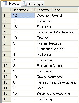 Result of DepartmentList query - a list of departments