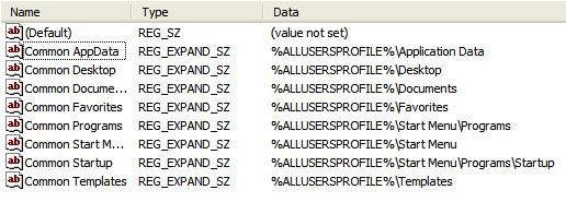 Unwanted Duplicate Icons on Desktop - User Shell Folders Registry Error