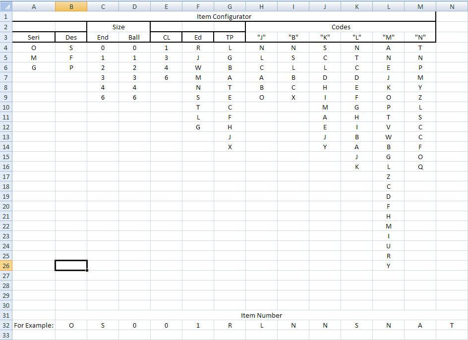 How to create a permutation algorithm or VB script