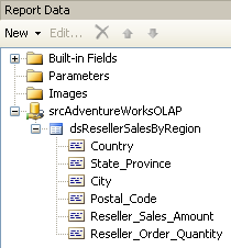 Fields available in OLAP dataset