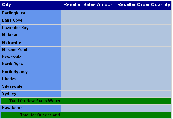 Report Preview showing no numbers after retrieving the FormattedValue property