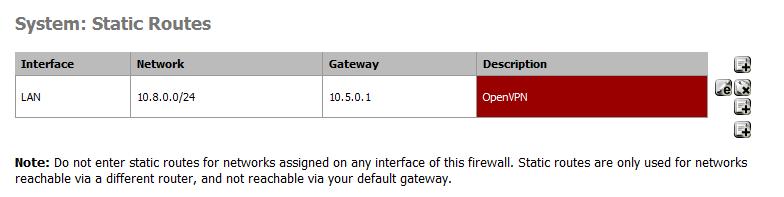OpenVPN traffic being blocked by pfSense firewall