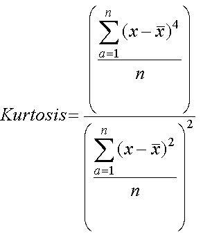Kurtosis Formua