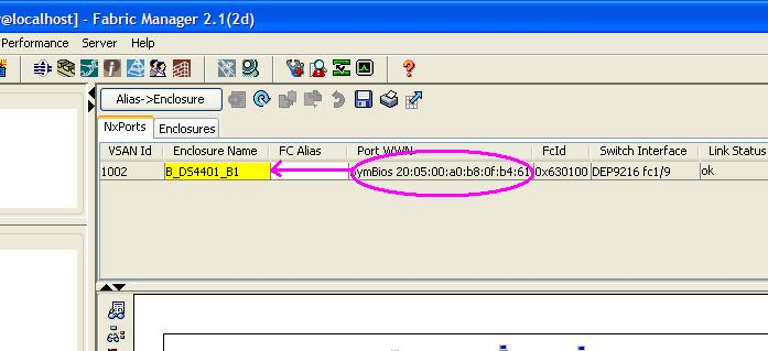 Cisco Fabric Manager Setting enclosure name