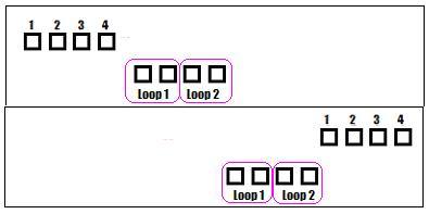 Ports on IBM DS4800 Storage controller