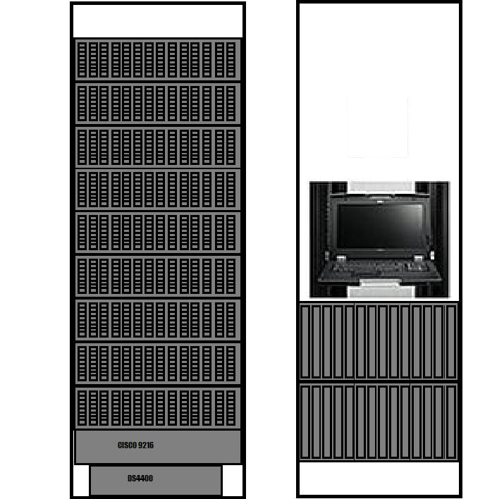 Physical Drawing of San Equipment