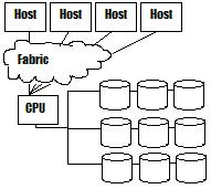 Storage Subsystem