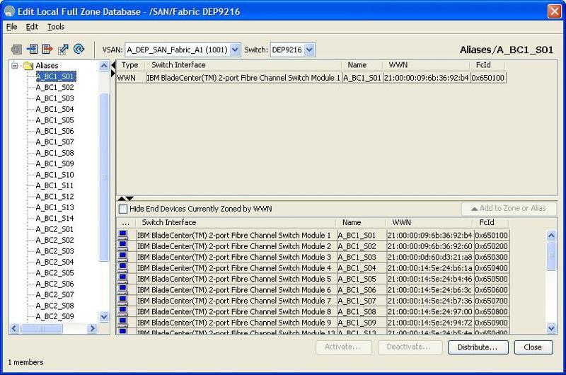 Cisco Fabric Manager Edit Zones