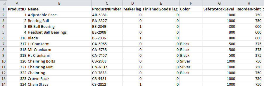 Retrieving Data From Excel Using OPENROWSET()