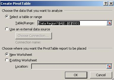 PivotTable Source Form