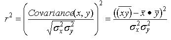 Coefficient of Determination (r-squared)