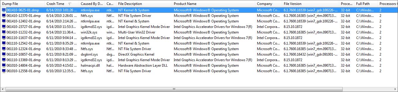 NTFS SYS BLUE SCREEN WINDOWS 7