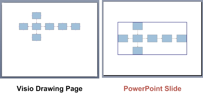 Visio and PPT side-by-side