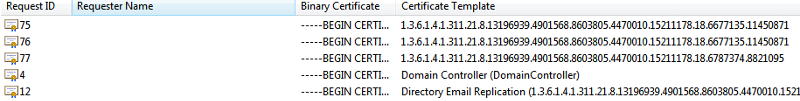 Certificate Template Numbers