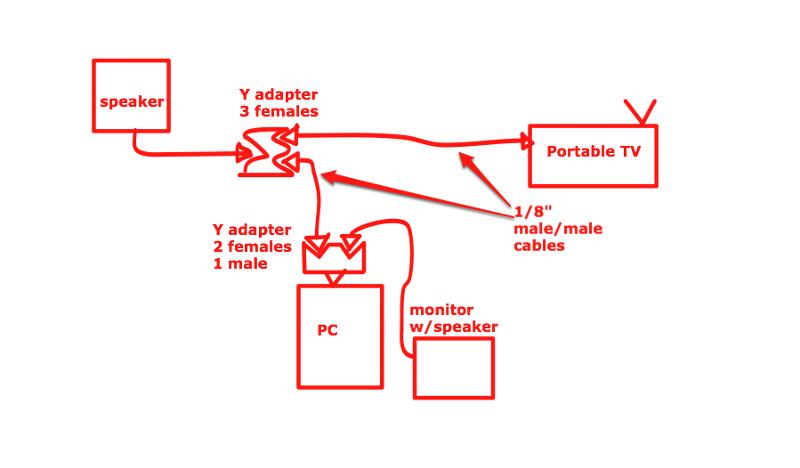 PCTVAudio
