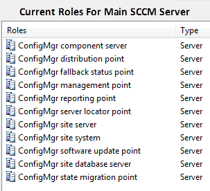 Roles For Main SCCM Site Server in Tennessee
