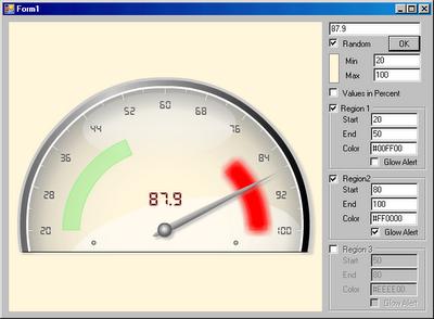 Dial (Gauge) component