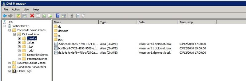 DNS - bcd2bca9