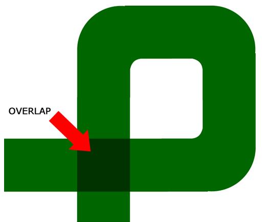 overlap Example