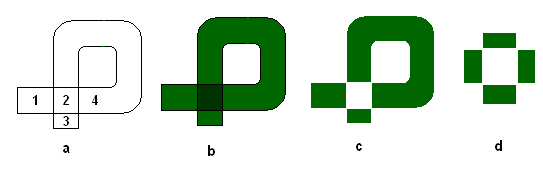 Fig. 1 - Subareas