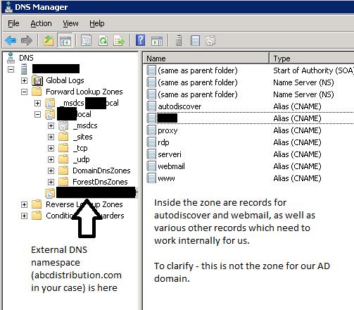 Split DNS example