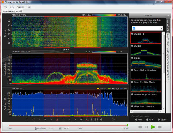 an introduction to wireless spectrum analysis Basics of spectrum analysis/measurements and the fft analyzer dr peter avitabile university of massachusetts lowell spectrum analysis 082702 - 2 copyright © 2001.