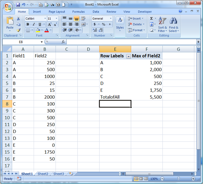 Pivot Table Result with Total of the MAX items...