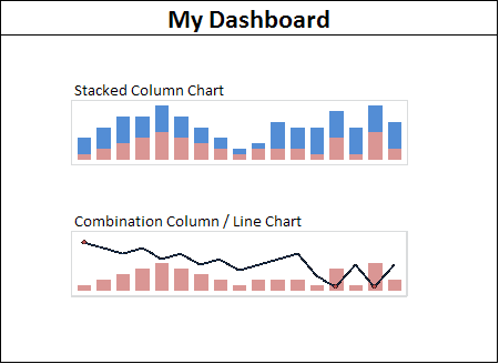 Mini Dashboard with stacked column and combination Sparklines