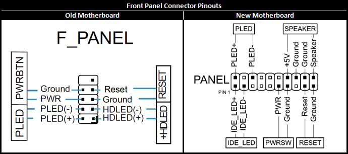 Front Panel Connectors - Old vs. New