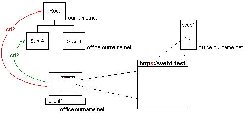 websrv